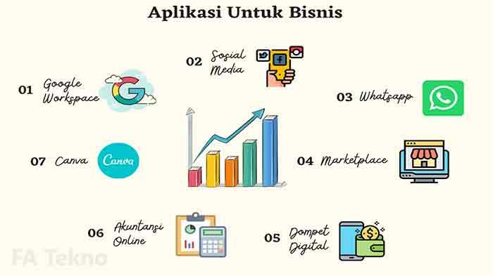 Aplikasi Untuk Bisnis